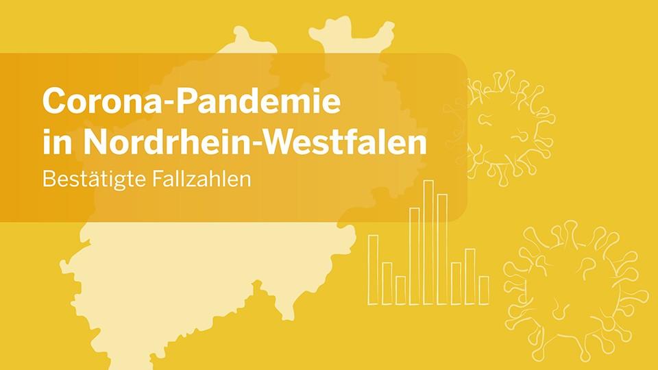 Grafik: Corona-Pandemie in Nordrhein-Westfalen. Fallzahlen