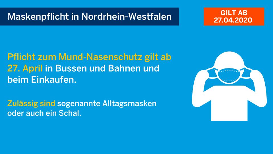 Grafik: Maskenpflicht in Nordrhein-Westfalen